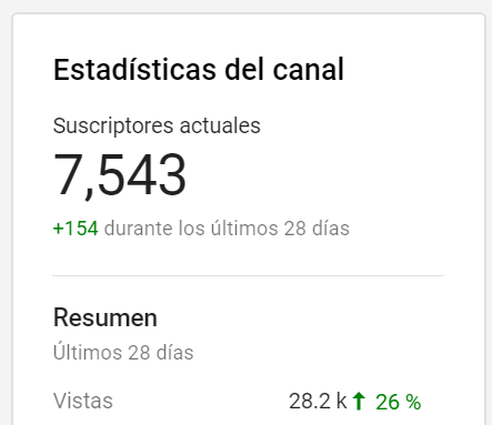 Estadísticas Canal Youtube